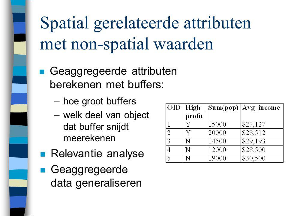 Spatial gerelateerde attributen met non-spatial waarden –hoe groot buffers –welk deel van object dat buffer snijdt meerekenen n Relevantie analyse n Geaggregeerde data generaliseren n Geaggregeerde attributen berekenen met buffers: