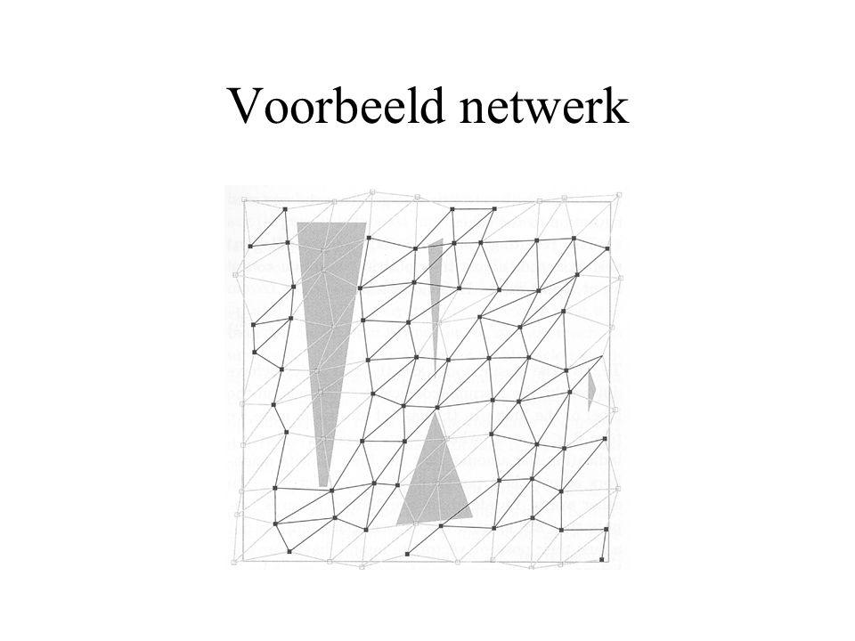 Voorbeeld netwerk