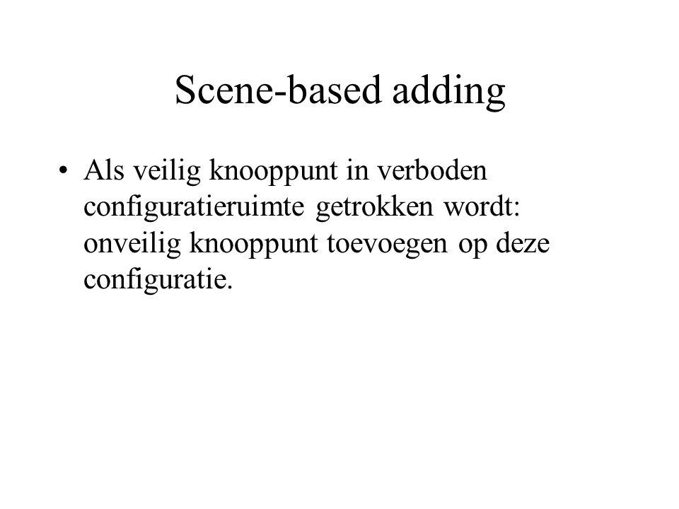 Scene-based adding Als veilig knooppunt in verboden configuratieruimte getrokken wordt: onveilig knooppunt toevoegen op deze configuratie.