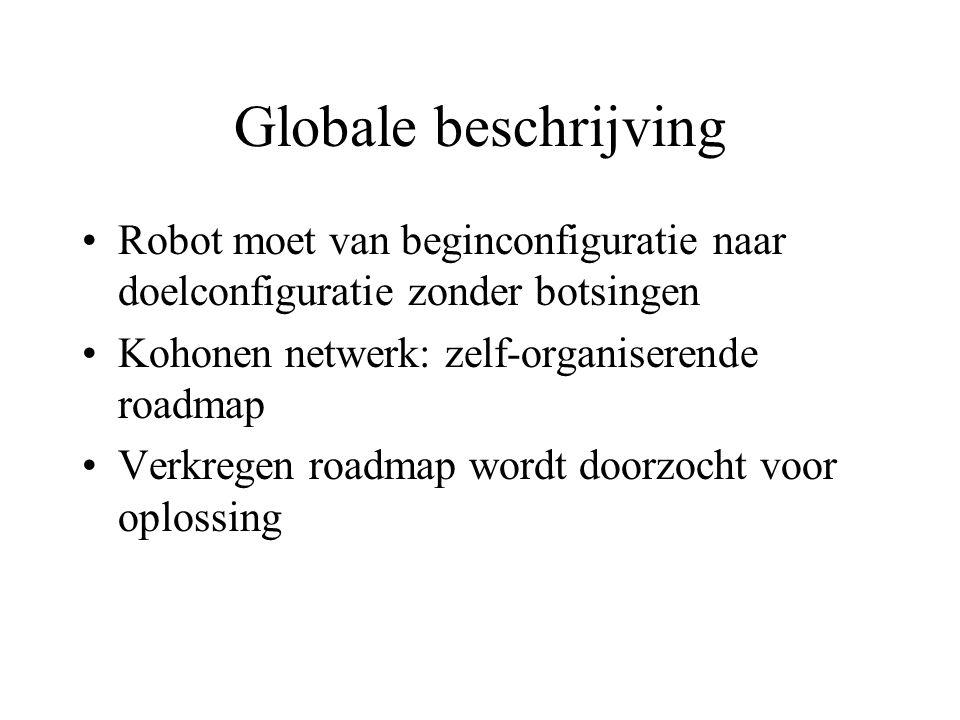 Globale beschrijving Robot moet van beginconfiguratie naar doelconfiguratie zonder botsingen Kohonen netwerk: zelf-organiserende roadmap Verkregen roadmap wordt doorzocht voor oplossing