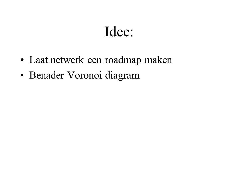 Idee: Laat netwerk een roadmap maken Benader Voronoi diagram