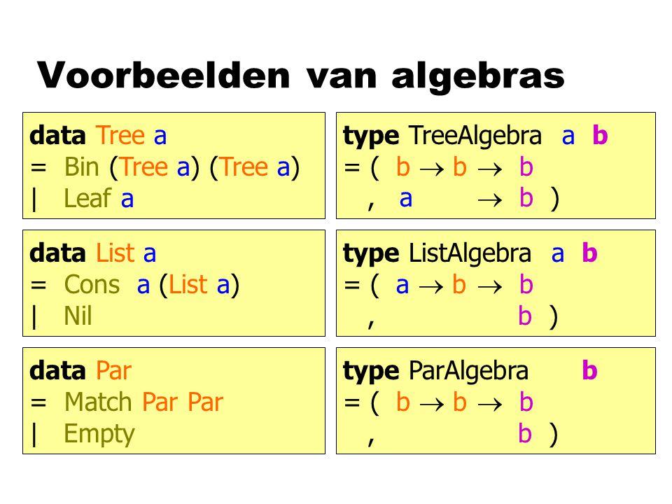 Voorbeelden van algebras data Tree a = Bin (Tree a) (Tree a) | Leaf a type TreeAlgebra a b = ( b  b  b, a  b ) data List a = Cons a (List a) | Nil type ListAlgebra a b = ( a  b  b, b ) data Par = Match Par Par | Empty type ParAlgebra b = ( b  b  b, b )