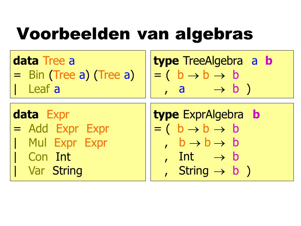 Voorbeelden van algebras data Tree a = Bin (Tree a) (Tree a) | Leaf a type TreeAlgebra a b = ( b  b  b, a  b ) data Expr = Add Expr Expr | Mul Expr Expr | Con Int type ExprAlgebra b = ( b  b  b, b  b  b, Int  b ) data Expr = Add Expr Expr | Mul Expr Expr | Con Int | Var String type ExprAlgebra b = ( b  b  b, b  b  b, Int  b, String  b )