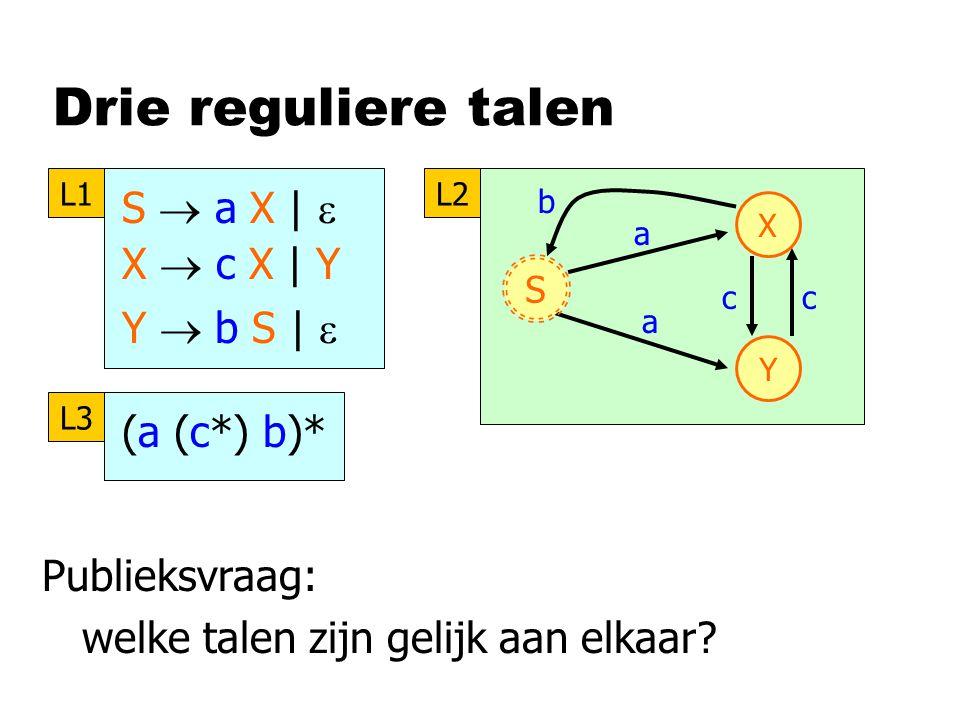 Syntax en semantiek van expressies data Expr = Add Expr Expr | Mul Expr Expr | Con Int | Var String type ExprAlgebra b = ( b  b  b, b  b  b, Int  b, String  b ) met definities 3 + 4 * x 3 + 4 * x where x=5*2 Add (Con 3) (Mul (Con 4) (Var x )) Def x (Mul (Con 5) (Con 2)) ( Add (Con 3) (Mul (Con 4) (Var x ))) data Expr = Add Expr Expr | Mul Expr Expr | Con Int | Var String | Def String Expr Expr type ExprAlgebra b = ( b  b  b, b  b  b, Int  b, String  b, String  b  b  b ) let x=5*2 in 3 + 4 * x