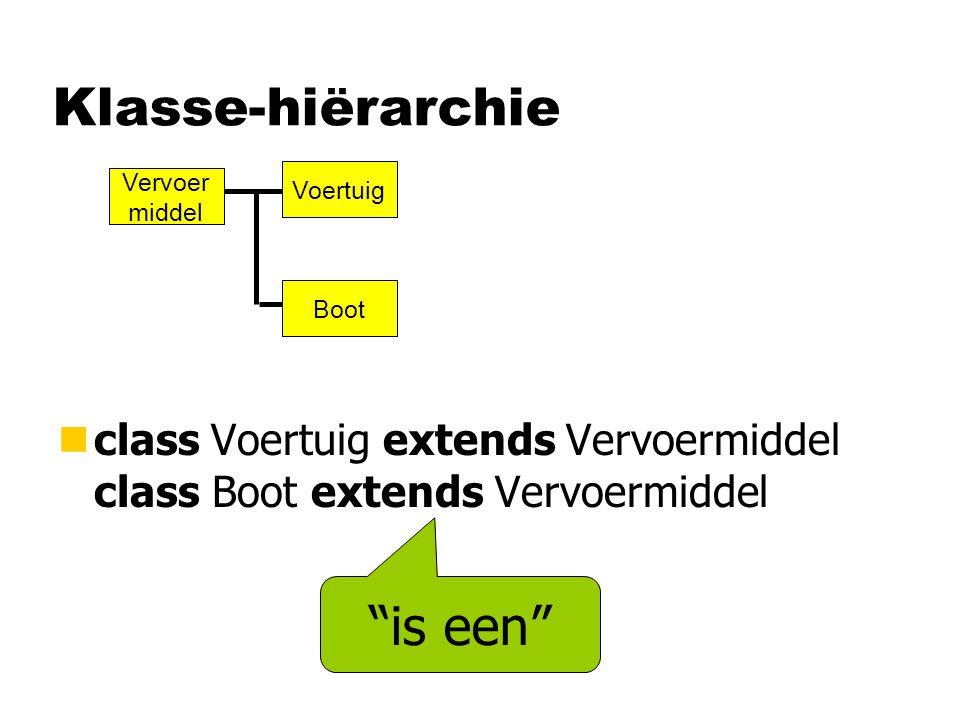 """Klasse-hiërarchie nclass Voertuig extends Vervoermiddel class Boot extends Vervoermiddel """"is een"""" Vervoer middel Voertuig Boot"""