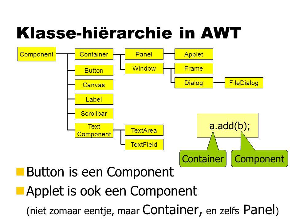 Klasse-hiërarchie in AWT nButton is een Component nApplet is ook een Component (niet zomaar eentje, maar Container, en zelfs Panel ) Component TextAre