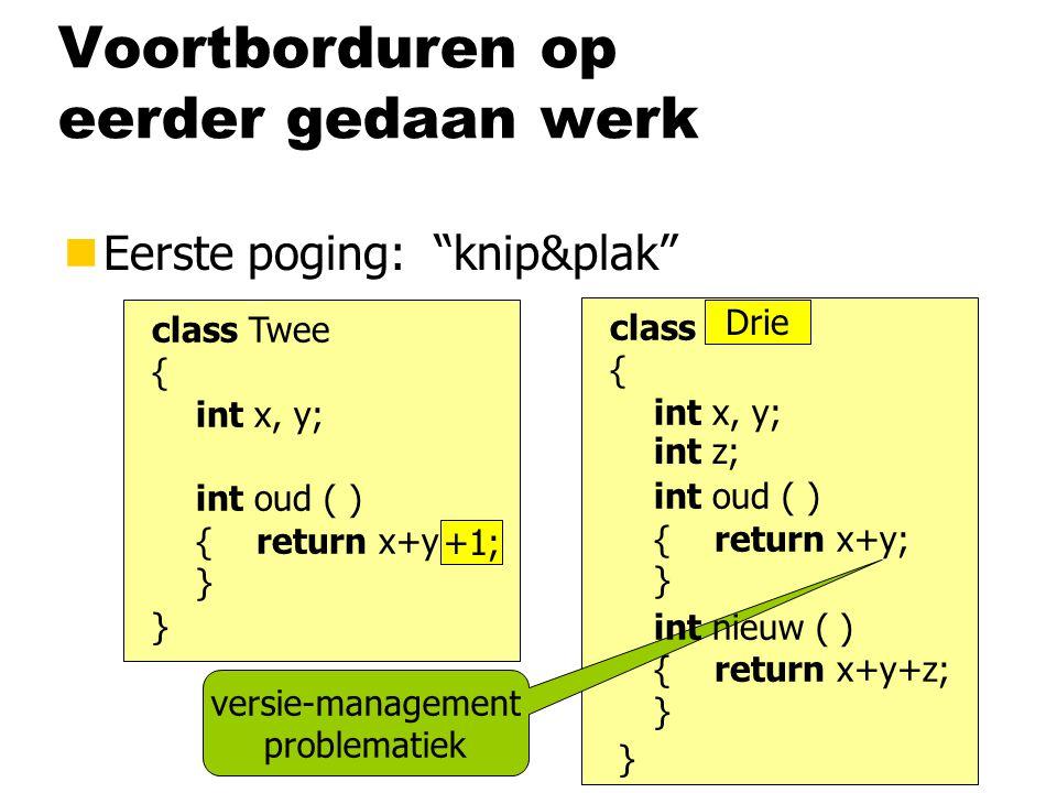 raar asymmetrisch veel gedoe Voortborduren op eerder gedaan werk nTweede poging: delegeren class Twee { int x, y; int oud ( ) { return x+y; } } class Twee { Twee t; int oud ( ) { return t.oud(); } } int z; int nieuw ( ) { return t.x+t.y+z; } Drie