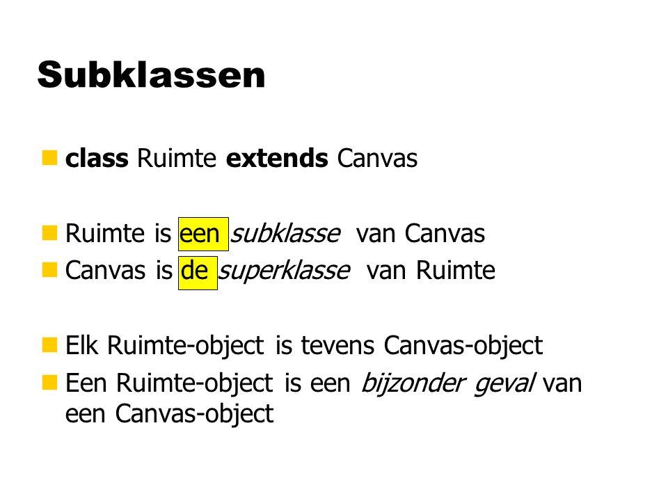 Subklassen nclass Ruimte extends Canvas nRuimte is een subklasse van Canvas nCanvas is de superklasse van Ruimte nElk Ruimte-object is tevens Canvas-o