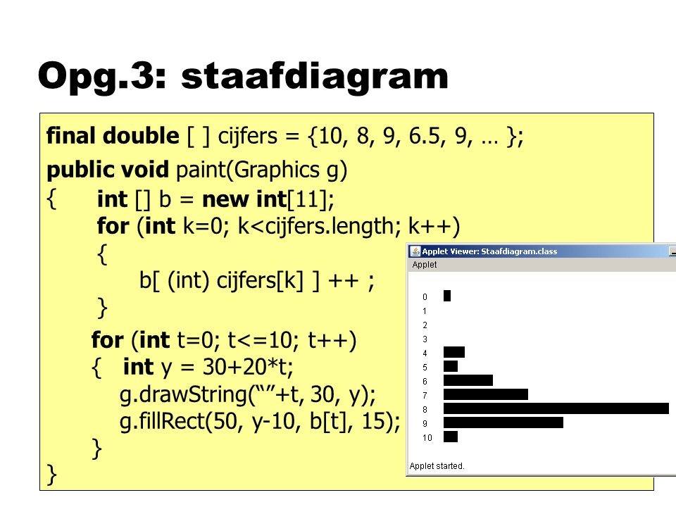 Opg.3: staafdiagram final double [ ] cijfers = {10, 8, 9, 6.5, 9, … }; public void paint(Graphics g) { } for (int t=0; t<=10; t++) { int y = 30+20*t; g.drawString( +t, 30, y); g.fillRect(50, y-10, b[t], 15); } int [] b = new int[11]; for (int k=0; k<cijfers.length; k++) { b[ (int) cijfers[k] ] ++ ; }