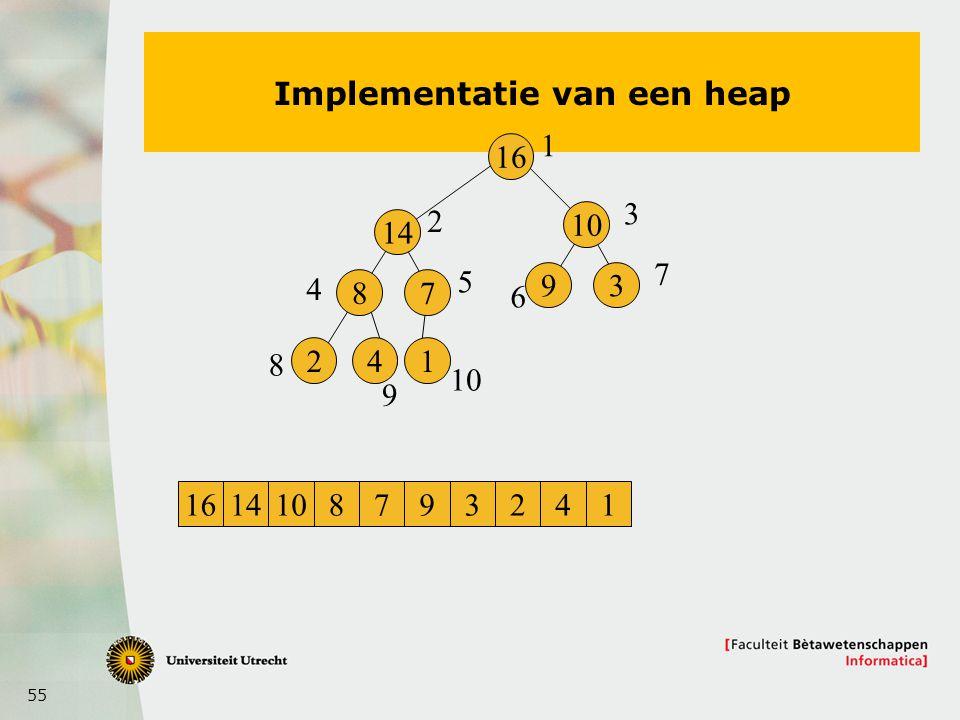 55 Implementatie van een heap 16 14 8 241 7 10 93 1 2 3 4 5 6 7 8 9 1614108793241