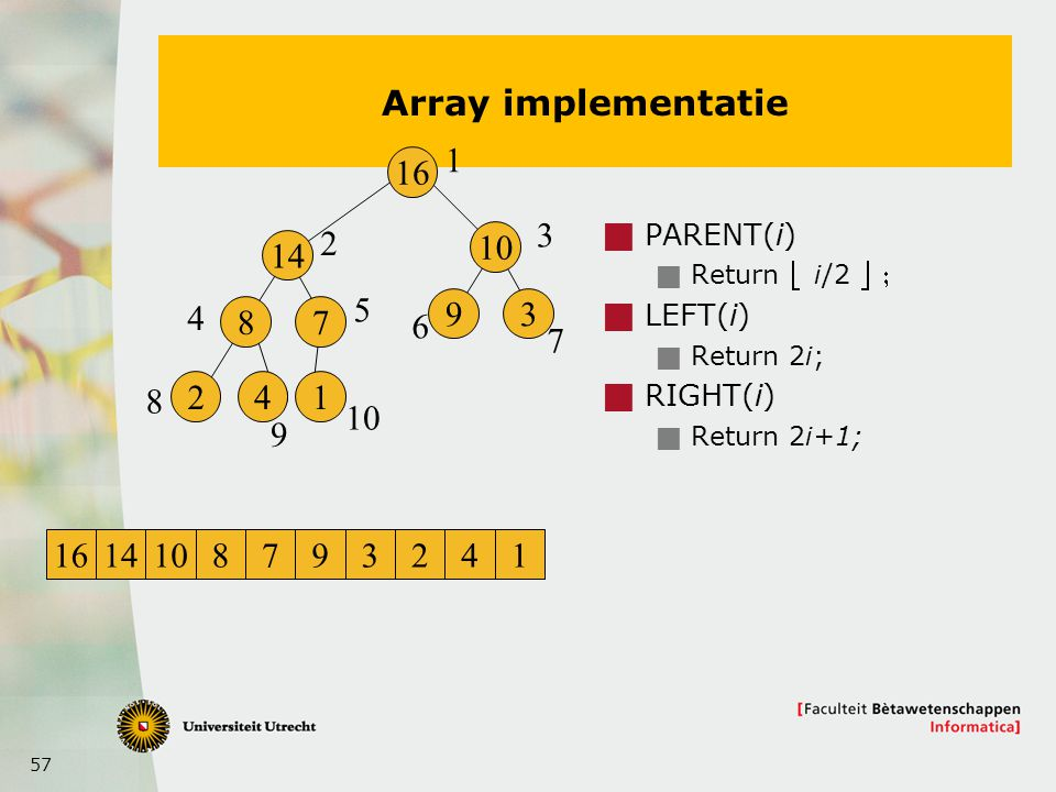 57 Array implementatie  PARENT(i)  Return  i/2   LEFT(i)  Return 2i;  RIGHT(i)  Return 2i+1; 16 14 8 241 7 10 93 1 2 3 4 5 6 7 8 9 161410879