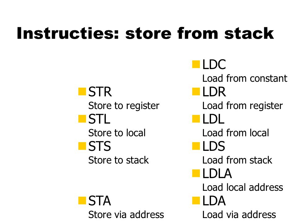 Instructies: store from stack nLDC Load from constant nLDR Load from register nLDL Load from local nLDS Load from stack nLDLA Load local address nLDA Load via address nSTR Store to register nSTL Store to local nSTS Store to stack nSTA Store via address