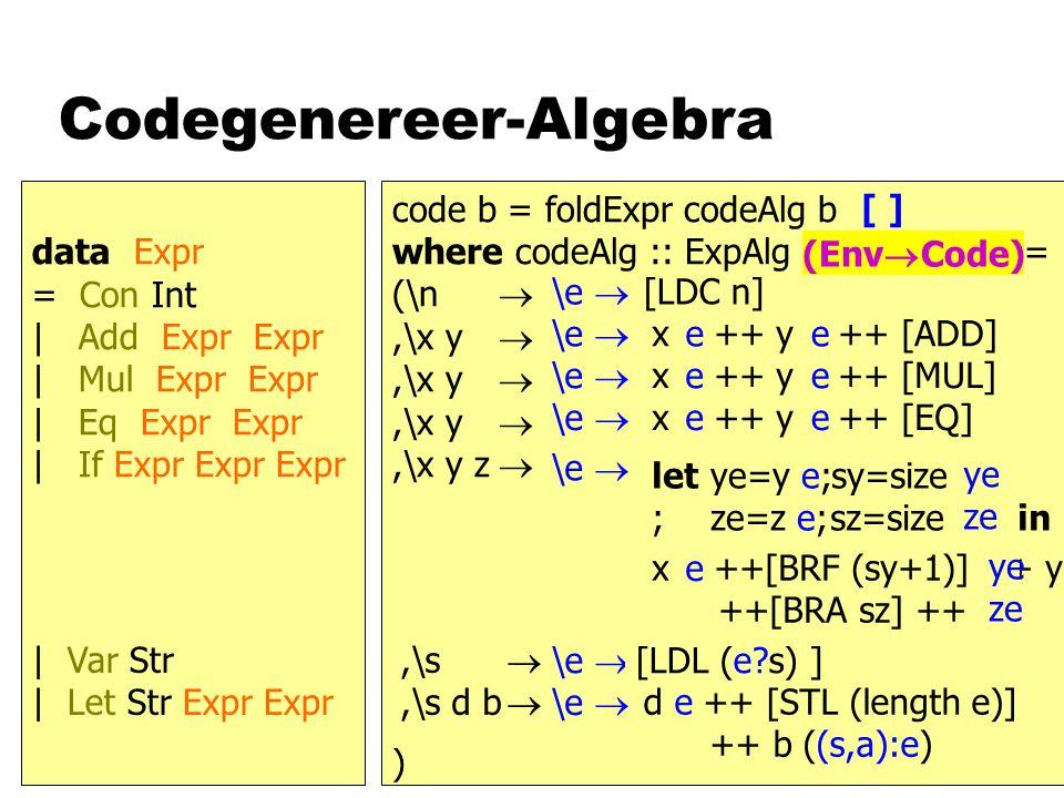 Codegenereer-Algebra code b = foldExpr codeAlg b where codeAlg :: ExpAlg Code = (\n ,\x y ,\x y z  ) [LDC n] x ++ y ++ [ADD] x ++ y ++ [MUL] x ++ y ++ [EQ] x ++[BRF (sy+1)] ++ y ++[BRA sz] ++ z \e  data Expr = Con Int | Add Expr Expr | Mul Expr Expr | Eq Expr Expr | If Expr Expr Expr let sy=size y ; sz=size z in,\s ,\s d b  | Var Str | Let Str Expr Expr [LDL s ][LDL (e s) ] (Env  Code) \e  ee ee ee ye=y e; ze=z e; e ye ze ye ze \e  d e ++ [STL (length e)] ++ b ((s,a):e) [ ]