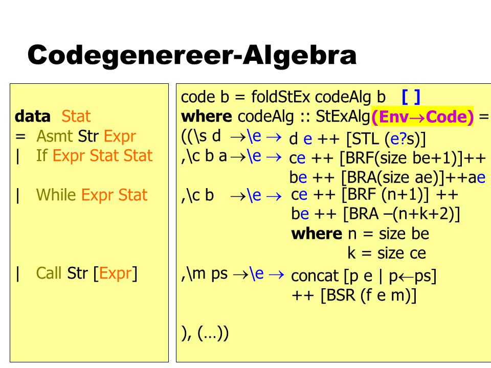 Codegenereer-Algebra code b = foldStEx codeAlg b where codeAlg :: StExAlg Code = ((\s d  \e ,\c b a  \e ,\c b  \e ,\m ps  \e  ), (…)) data Stat = Asmt Str Expr | If Expr Stat Stat | While Expr Stat | Call Str [Expr] (Env  Code) [ ] d e ++ [STL (e s)] ce ++ [BRF(size be+1)]++ be ++ [BRA(size ae)]++ae ce ++ [BRF (n+1)] ++ be ++ [BRA –(n+k+2)] where n = size be k = size ce concat [p e | p  ps] ++ [BSR (f e m)]