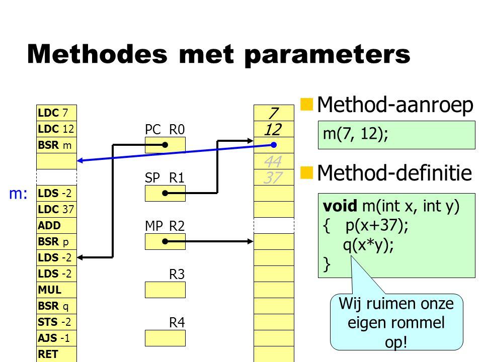 Methodes met parameters nMethod-aanroep R0 R1 R2 R3 R4 PC SP MP LDC 7 LDC 12 BSR m LDS -2 LDC 37 7 12 BSR p LDS -2 STS -2 LDS -2 MUL BSR q AJS -1 ADD RET nMethod-definitie m(7, 12); void m(int x, int y) { p(x+37); q(x*y); } m: 44 37 Wij ruimen onze eigen rommel op!