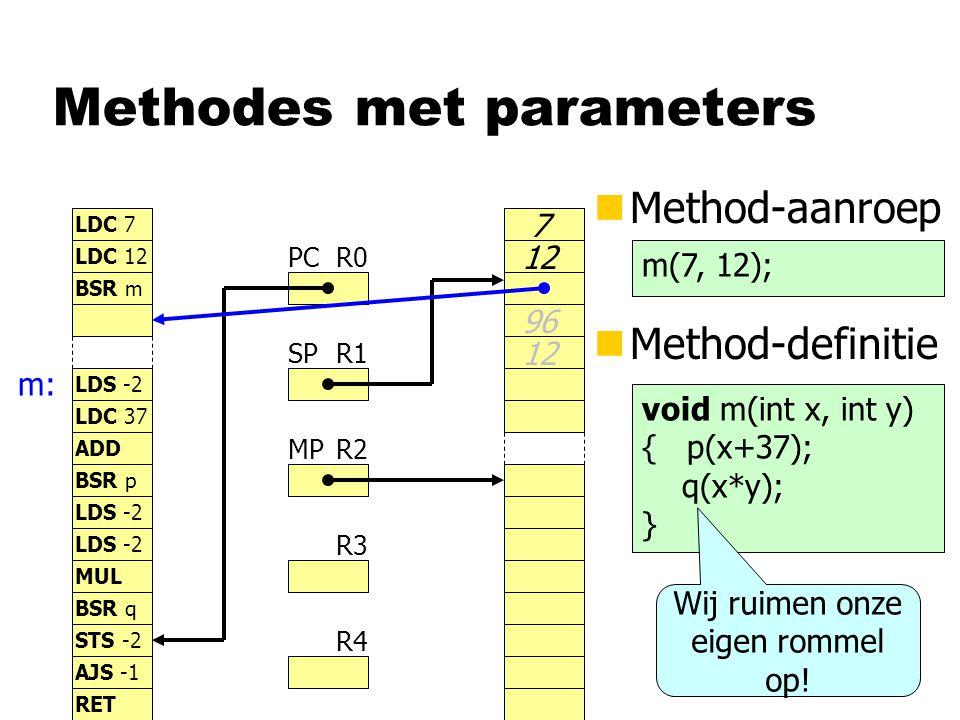 Methodes met parameters nMethod-aanroep R0 R1 R2 R3 R4 PC SP MP LDC 7 LDC 12 BSR m LDS -2 LDC 37 7 12 BSR p LDS -2 STS -2 LDS -2 MUL BSR q AJS -1 ADD
