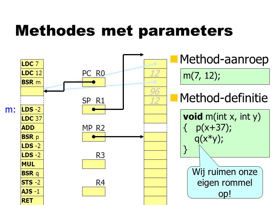 Methodes met parameters nMethod-aanroep R0 R1 R2 R3 R4 PC SP MP LDC 7 LDC 12 BSR m LDS -2 LDC 37 12 BSR p LDS -2 STS -2 LDS -2 MUL BSR q AJS -1 ADD RE
