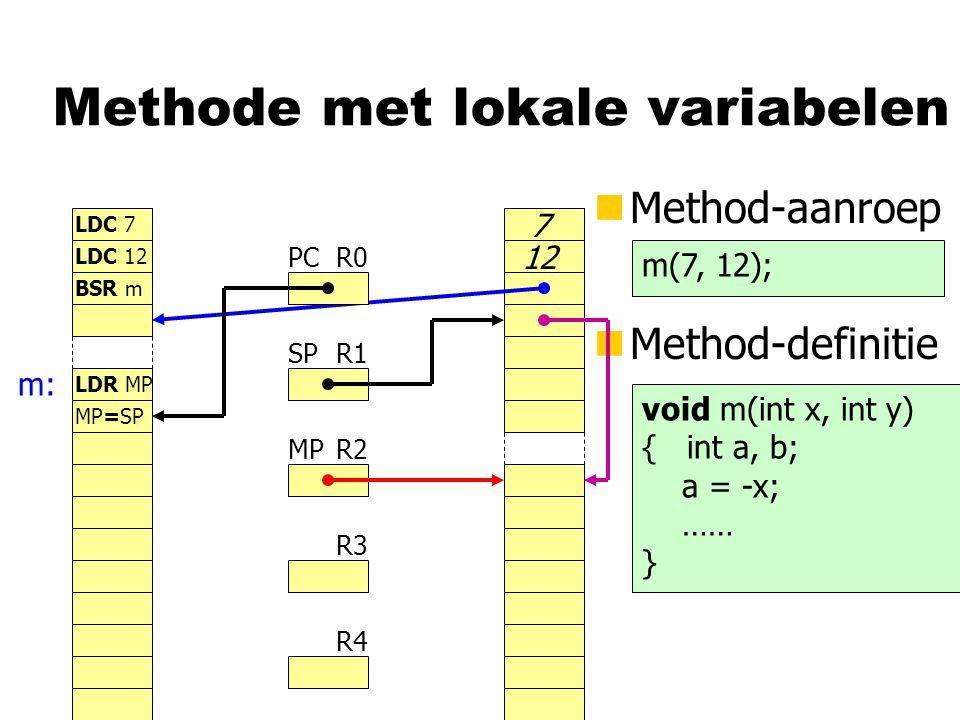 Methode met lokale variabelen nMethod-aanroep R0 R1 R2 R3 R4 PC SP MP LDC 7 LDC 12 BSR m LDR MP nMethod-definitie m(7, 12); void m(int x, int y) { int a, b; a = -x; …… } m: 7 12 MP=SP