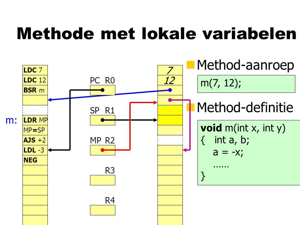 Methode met lokale variabelen nMethod-aanroep R0 R1 R2 R3 R4 PC SP MP LDC 7 LDC 12 BSR m LDR MP nMethod-definitie m(7, 12); void m(int x, int y) { int a, b; a = -x; …… } m: 7 12 MP=SP AJS +2 LDL -3 NEG