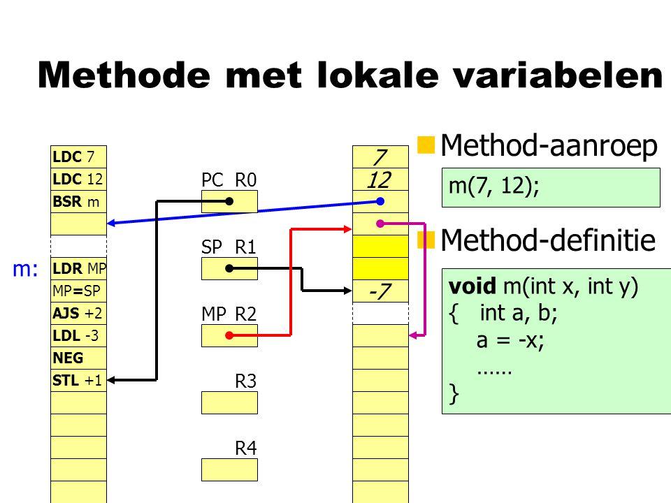Methode met lokale variabelen nMethod-aanroep R0 R1 R2 R3 R4 PC SP MP LDC 7 LDC 12 BSR m LDR MP nMethod-definitie m(7, 12); void m(int x, int y) { int a, b; a = -x; …… } m: 7 12 MP=SP AJS +2 LDL -3 NEG -7 STL +1