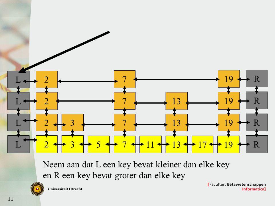 11 R R R R L L L L 2 2 2 2 3 5 7 13 17 19 7 7 7 13 3 Neem aan dat L een key bevat kleiner dan elke key en R een key bevat groter dan elke key