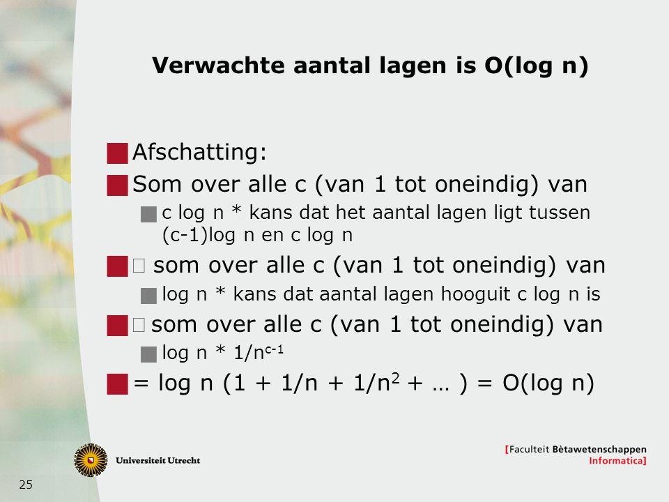 25 Verwachte aantal lagen is O(log n)  Afschatting:  Som over alle c (van 1 tot oneindig) van  c log n * kans dat het aantal lagen ligt tussen (c-1)log n en c log n   som over alle c (van 1 tot oneindig) van  log n * kans dat aantal lagen hooguit c log n is  som over alle c (van 1 tot oneindig) van  log n * 1/n c-1  = log n (1 + 1/n + 1/n 2 + … ) = O(log n)