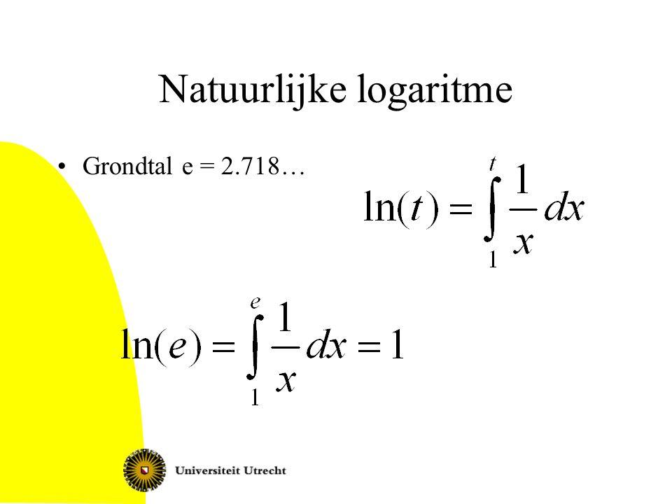 Natuurlijke logaritme Grondtal e = 2.718…
