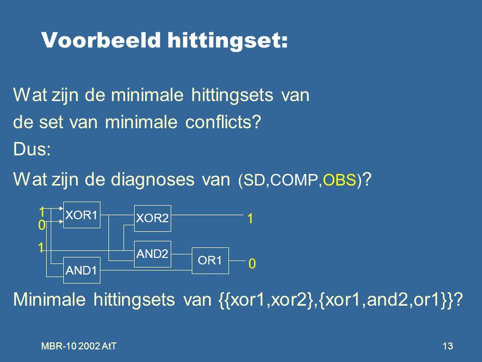 MBR-10 2002 AtT13 Voorbeeld hittingset: Wat zijn de minimale hittingsets van de set van minimale conflicts? Dus: Wat zijn de diagnoses van (SD,COMP,OB