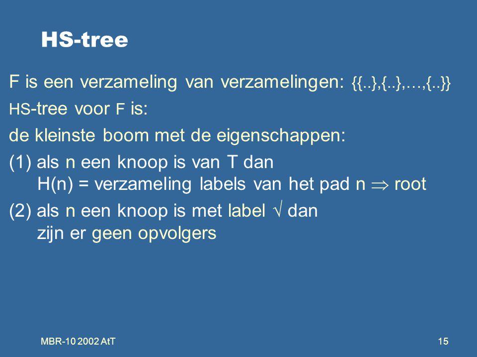 MBR-10 2002 AtT15 HS-tree F is een verzameling van verzamelingen: {{..},{..},…,{..}} HS -tree voor F is: de kleinste boom met de eigenschappen: (1) als n een knoop is van T dan H(n) = verzameling labels van het pad n  root (2) als n een knoop is met label √ dan zijn er geen opvolgers