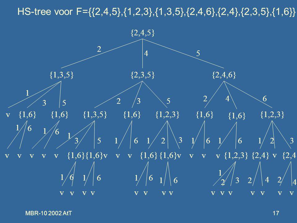 MBR-10 2002 AtT17 HS-tree voor F={{2,4,5},{1,2,3},{1,3,5},{2,4,6},{2,4},{2,3,5},{1,6}}