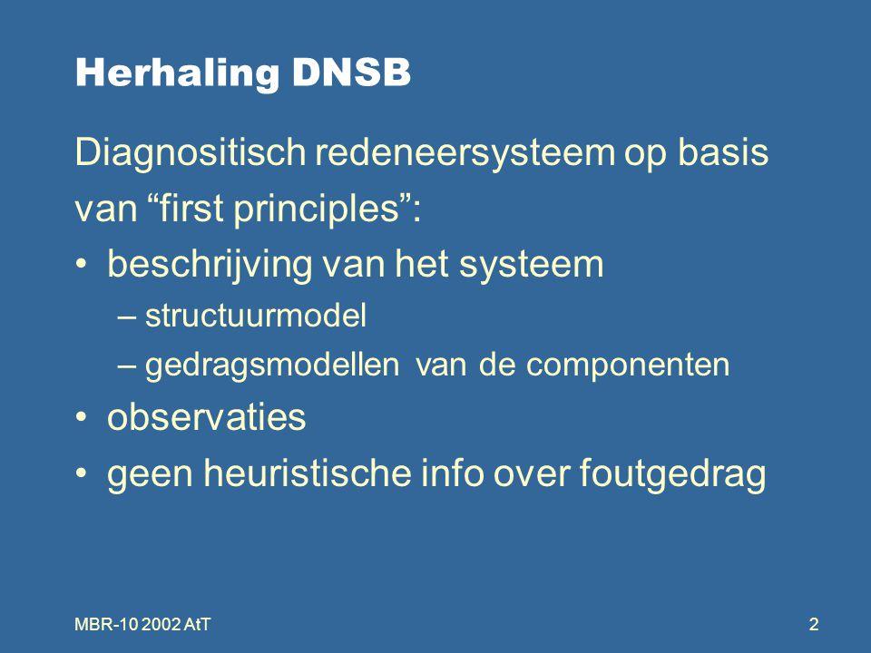 MBR-10 2002 AtT2 Herhaling DNSB Diagnositisch redeneersysteem op basis van first principles : beschrijving van het systeem –structuurmodel –gedragsmodellen van de componenten observaties geen heuristische info over foutgedrag