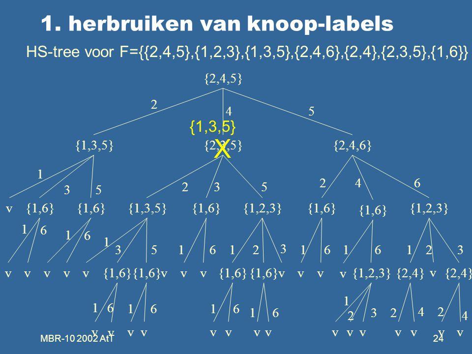 MBR-10 2002 AtT24 1. herbruiken van knoop-labels {1,3,5} X HS-tree voor F={{2,4,5},{1,2,3},{1,3,5},{2,4,6},{2,4},{2,3,5},{1,6}}