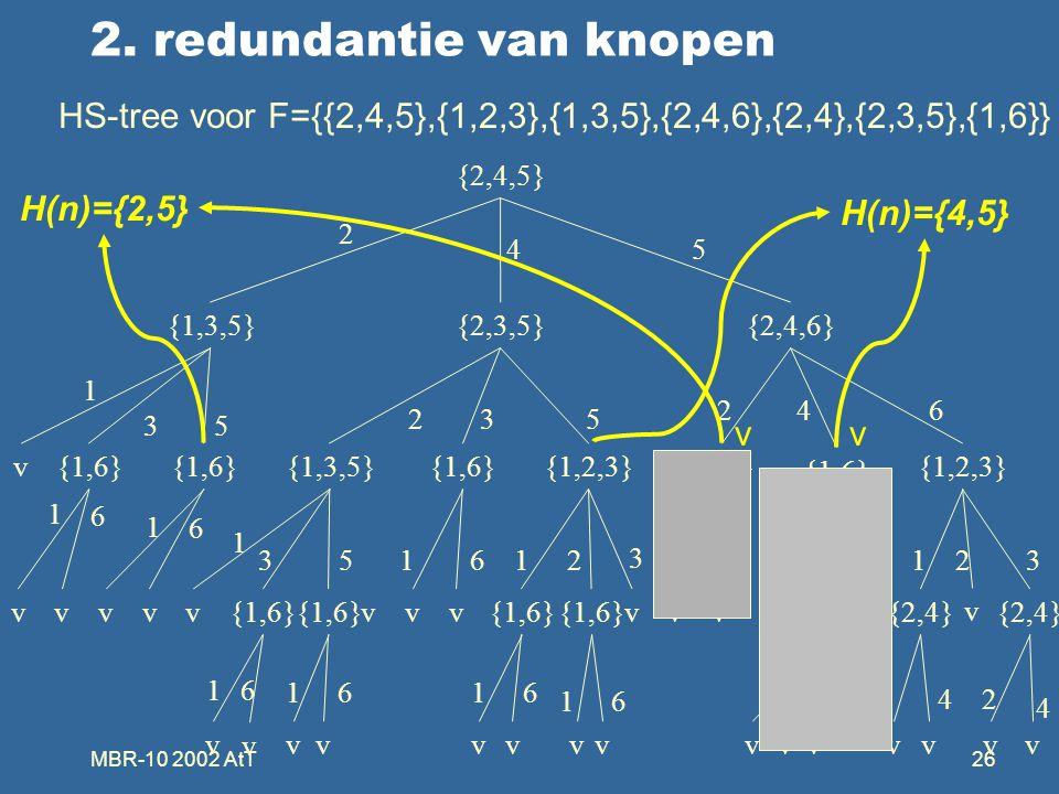 MBR-10 2002 AtT26 2. redundantie van knopen H(n)={4,5} v H(n)={2,5} v HS-tree voor F={{2,4,5},{1,2,3},{1,3,5},{2,4,6},{2,4},{2,3,5},{1,6}}