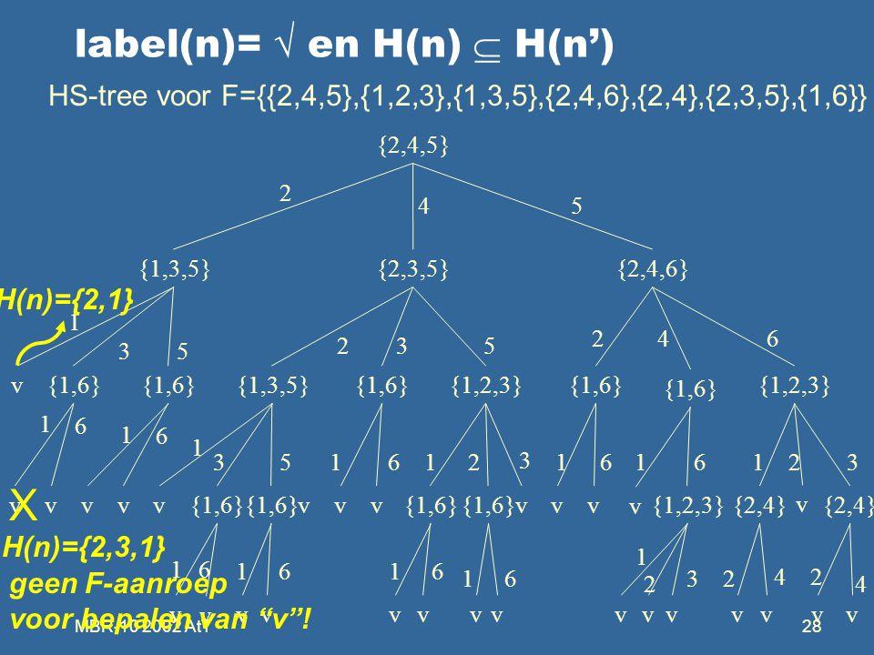 """MBR-10 2002 AtT28 label(n)=  en H(n)  H(n') H(n)={2,3,1} H(n)={2,1} X geen F-aanroep voor bepalen van """"v""""! HS-tree voor F={{2,4,5},{1,2,3},{1,3,5},{"""