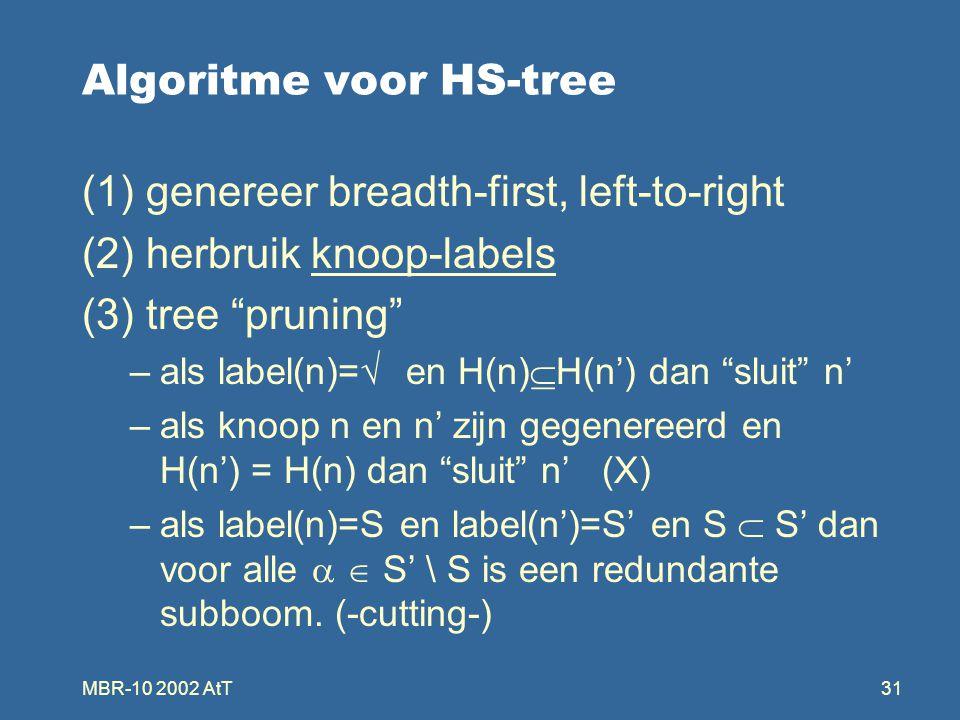 MBR-10 2002 AtT31 Algoritme voor HS-tree (1) genereer breadth-first, left-to-right (2) herbruik knoop-labels (3) tree pruning –als label(n)=  en H(n)  H(n') dan sluit n' –als knoop n en n' zijn gegenereerd en H(n') = H(n) dan sluit n' (X) –als label(n)=S en label(n')=S' en S  S' dan voor alle   S' \ S is een redundante subboom.