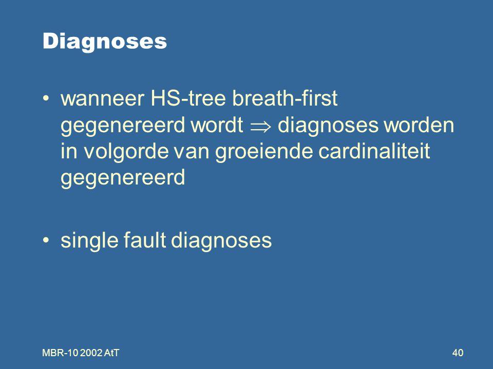MBR-10 2002 AtT40 Diagnoses wanneer HS-tree breath-first gegenereerd wordt  diagnoses worden in volgorde van groeiende cardinaliteit gegenereerd single fault diagnoses