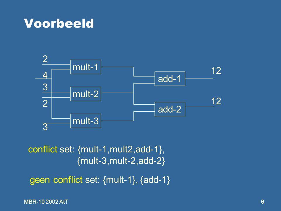 MBR-10 2002 AtT6 Voorbeeld mult-1 mult-2 mult-3 add-2 add-1 2 4 3 2 3 12 conflict set: {mult-1,mult2,add-1}, {mult-3,mult-2,add-2} geen conflict set: {mult-1}, {add-1}