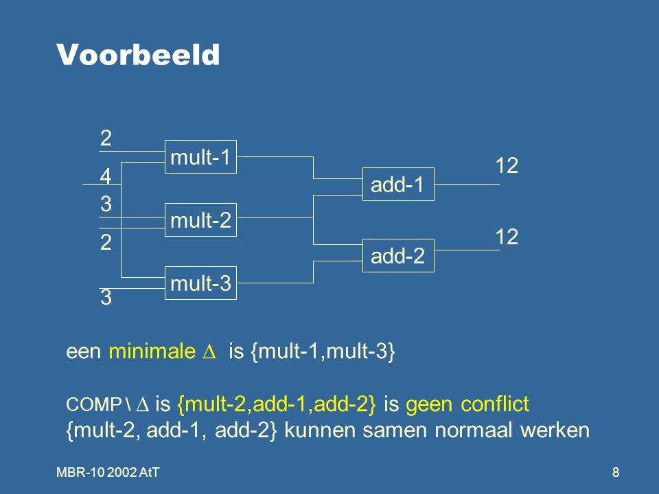 MBR-10 2002 AtT8 Voorbeeld mult-1 mult-2 mult-3 add-2 add-1 2 4 3 2 3 12 een minimale  is {mult-1,mult-3} COMP \  is {mult-2,add-1,add-2} is geen co