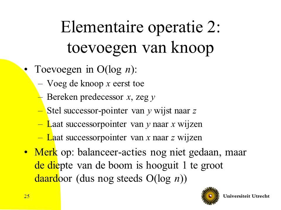 25 Elementaire operatie 2: toevoegen van knoop Toevoegen in O(log n): –Voeg de knoop x eerst toe –Bereken predecessor x, zeg y –Stel successor-pointer van y wijst naar z –Laat successorpointer van y naar x wijzen –Laat successorpointer van x naar z wijzen Merk op: balanceer-acties nog niet gedaan, maar de diepte van de boom is hooguit 1 te groot daardoor (dus nog steeds O(log n))