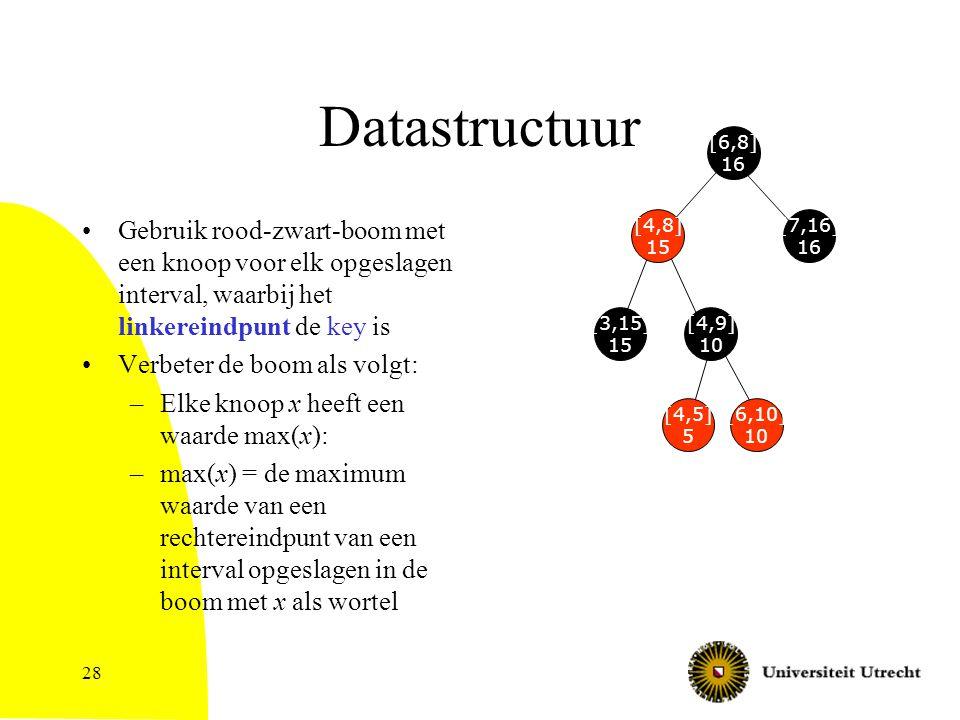 28 Datastructuur Gebruik rood-zwart-boom met een knoop voor elk opgeslagen interval, waarbij het linkereindpunt de key is Verbeter de boom als volgt: –Elke knoop x heeft een waarde max(x): –max(x) = de maximum waarde van een rechtereindpunt van een interval opgeslagen in de boom met x als wortel [6,8] 16 [7,16] 16 [4,8] 15 [3,15] 15 [4,9] 10 [4,5] 5 [6,10] 10