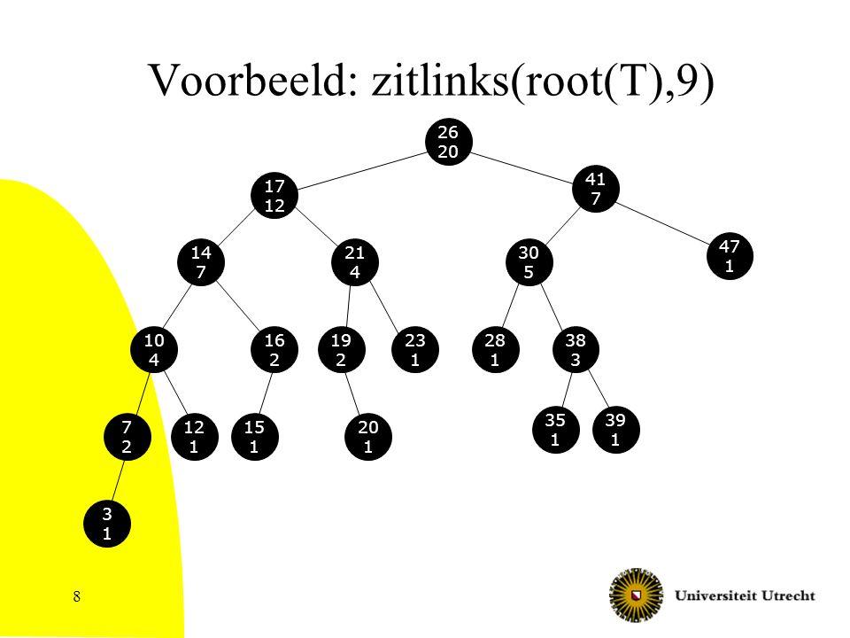 8 Voorbeeld: zitlinks(root(T),9) 26 20 17 12 41 7 47 1 30 5 28 1 38 3 10 4 14 7 21 4 16 2 35 1 19 2 23 1 39 1 15 1 7272 12 1 20 1 3131