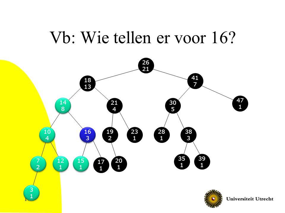 Vb: Wie tellen er voor 16? 17 26 21 18 13 41 7 47 1 30 5 28 1 38 3 10 4 10 4 14 8 14 8 21 4 16 3 16 3 35 1 19 2 23 1 39 1 15 1 15 1 7272 7272 12 1 12