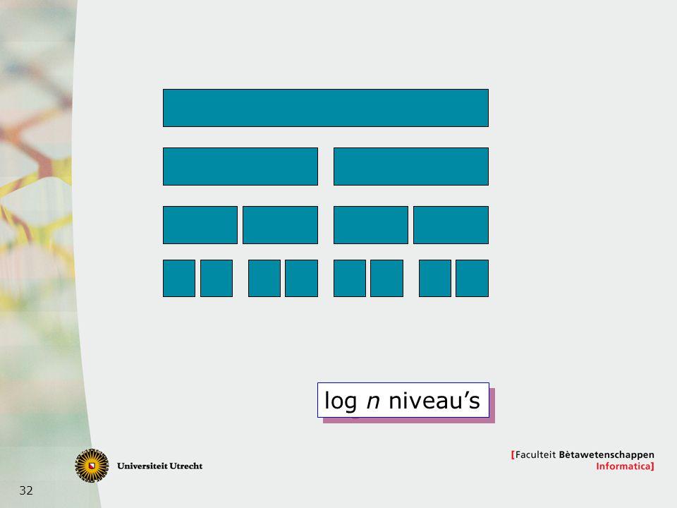 32 log n niveau's