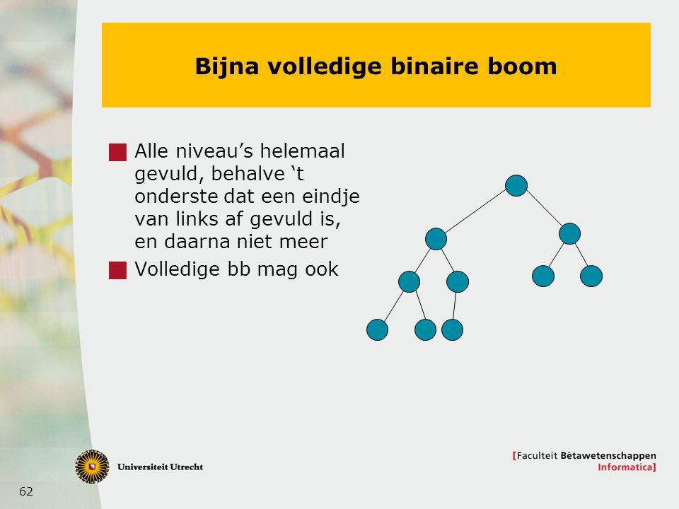 62 Bijna volledige binaire boom  Alle niveau's helemaal gevuld, behalve 't onderste dat een eindje van links af gevuld is, en daarna niet meer  Volledige bb mag ook