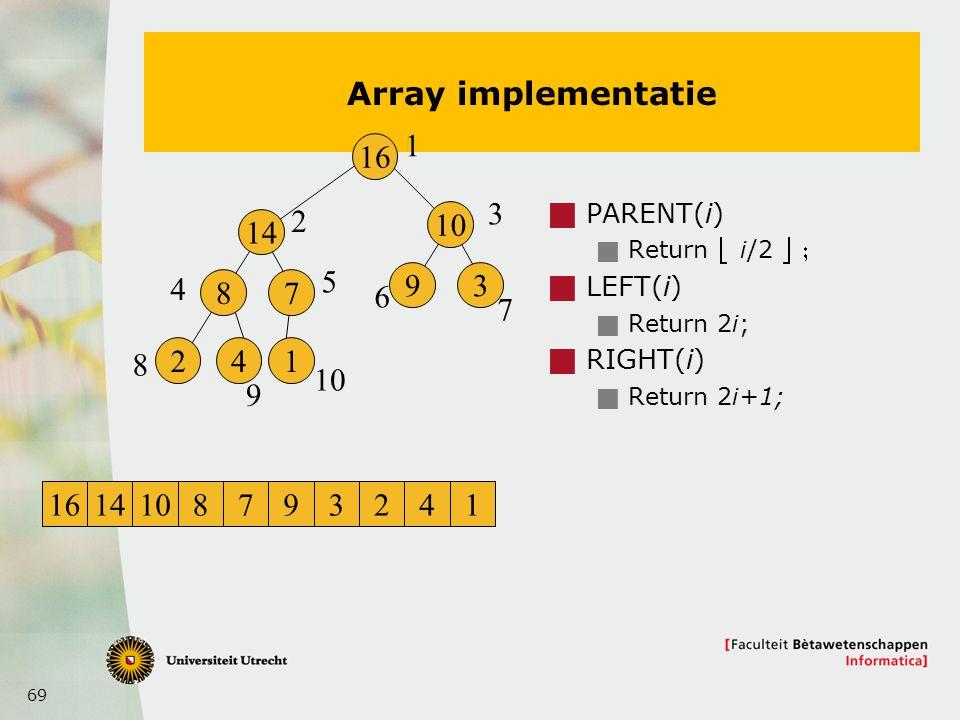 69 Array implementatie  PARENT(i)  Return  i/2   LEFT(i)  Return 2i;  RIGHT(i)  Return 2i+1; 16 14 8 241 7 10 93 1 2 3 4 5 6 7 8 9 1614108793241