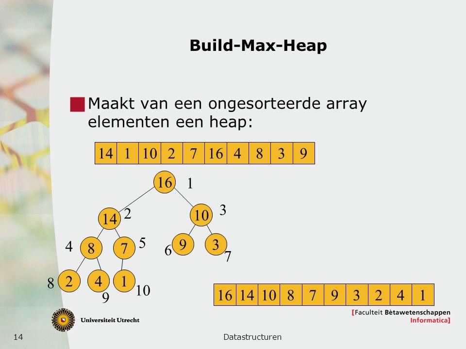 14 Build-Max-Heap  Maakt van een ongesorteerde array elementen een heap: Datastructuren 16 14 8 241 7 10 93 1 2 3 4 5 6 7 8 9 1614108793241 1411027164839