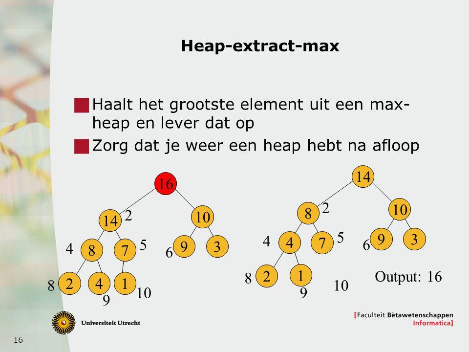 16 Heap-extract-max  Haalt het grootste element uit een max- heap en lever dat op  Zorg dat je weer een heap hebt na afloop 16 14 8 241 7 10 93 2 4 5 6 8 9 14 8 2 4 1 7 10 93 2 4 5 6 8 9 Output: 16
