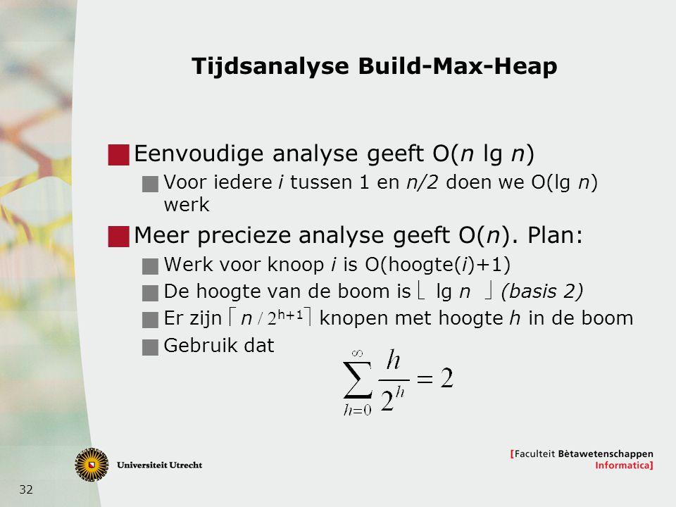 32 Tijdsanalyse Build-Max-Heap  Eenvoudige analyse geeft O(n lg n)  Voor iedere i tussen 1 en n/2 doen we O(lg n) werk  Meer precieze analyse geeft O(n).