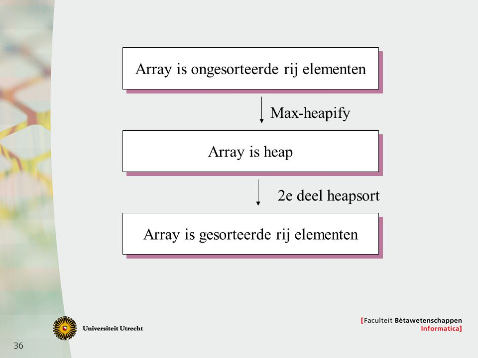 36 Array is ongesorteerde rij elementen Array is heap Array is gesorteerde rij elementen Max-heapify 2e deel heapsort