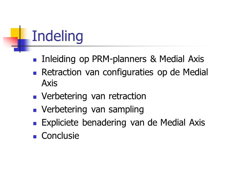 Indeling Inleiding op PRM-planners & Medial Axis Retraction van configuraties op de Medial Axis Verbetering van retraction Verbetering van sampling Expliciete benadering van de Medial Axis Conclusie